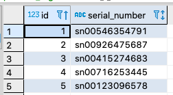 example after using REGEX_REPLACE function in distributed sql db