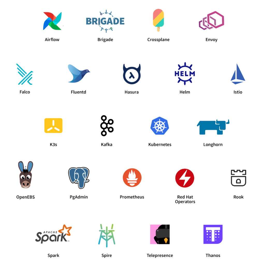 YugabyteDB integrates with many open source and CNCF projects
