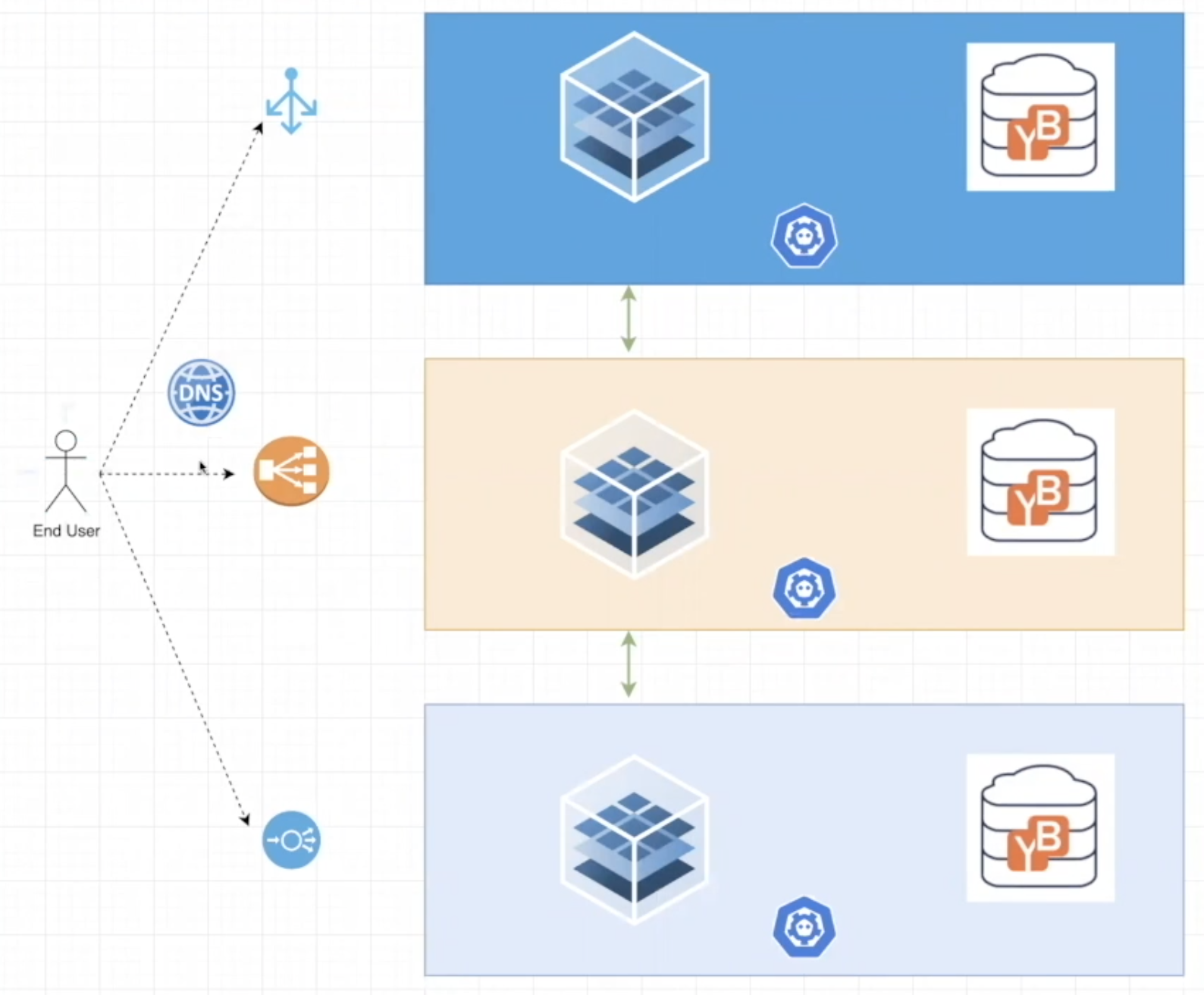 Architecting the Solution with DNS Resolver Image