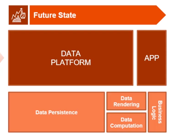 A Transforming Database Landscape Graphic
